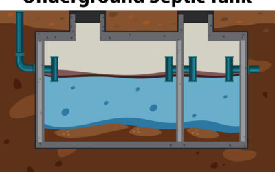 5 Reasons Septic Systems Fail